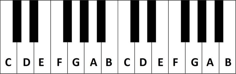 Piano spelen op de computer