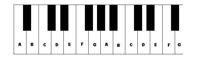 Muzikaal alfabet